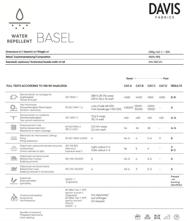 Karta techniczna BASEL marki DAVIS